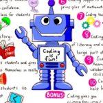 Corso di Coding: dall'ABC dell'Informatica al Primo Programma - EuroFormation Scuola di Formazione Digitale e Corsi Online