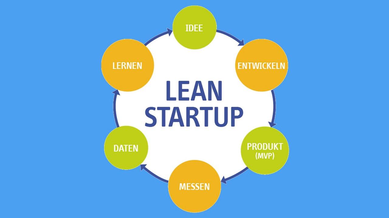 Corso di Formazione Lean Startup - EuroFormation Scuola di Formazione Digitale e Corsi Online